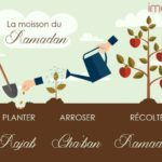 rajab-ramadan-670x518